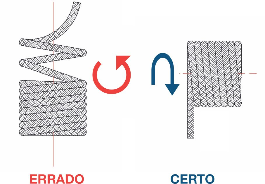 como desenrolar um cabo ou corda